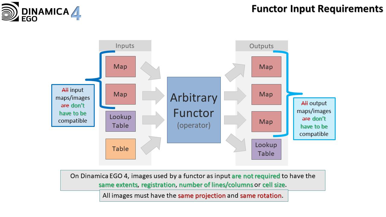 reference_book:image_virtualization [Dinamica EGO]